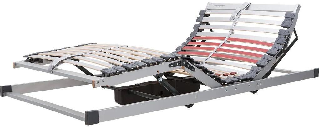 Goossens Lattenbodem Premium, Inzet 80 x 200 cm electrisch verstelbaar