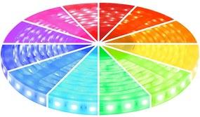 Led Strip 5m 24v Rgb Ip68 300 Smd 5050 Leds   LEDdirect.nl