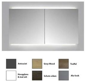 Sanicare Spiegelkast Qlassics Ambiance 80 cm 2 dubbelzijdige spiegeldeuren alu look 29.44080QA