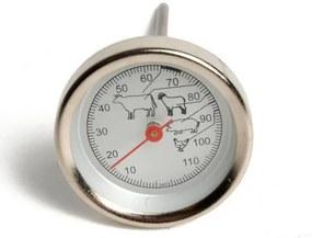Braadthermometer