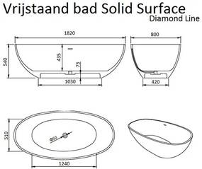 Vrijstaand bad Solid Surface - Lorena Mat Wit Ovaal