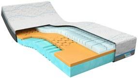 M line Traagschuim matras Cool Motion 3 160 x 200 cm