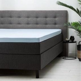 Fresh & Co 2-PACK: Topper Hoeslaken Katoen - Blauw 80 x 200 cm