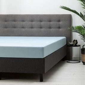 Fresh & Co 2-PACK: Hoeslaken Katoen - Lichtblauw 80 x 200 cm