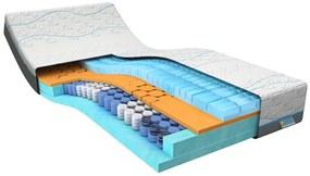 M line Traagschuim matras Cool Motion 6 100 x 200 cm